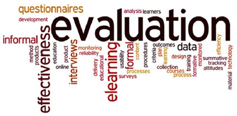 An image describing program evaluation processes